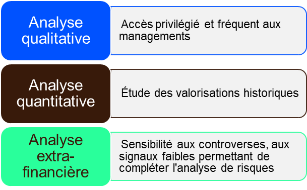 Nos-expertises-gestion-actions.png