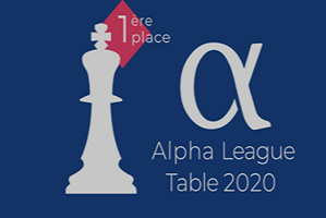 Alpha League 2020