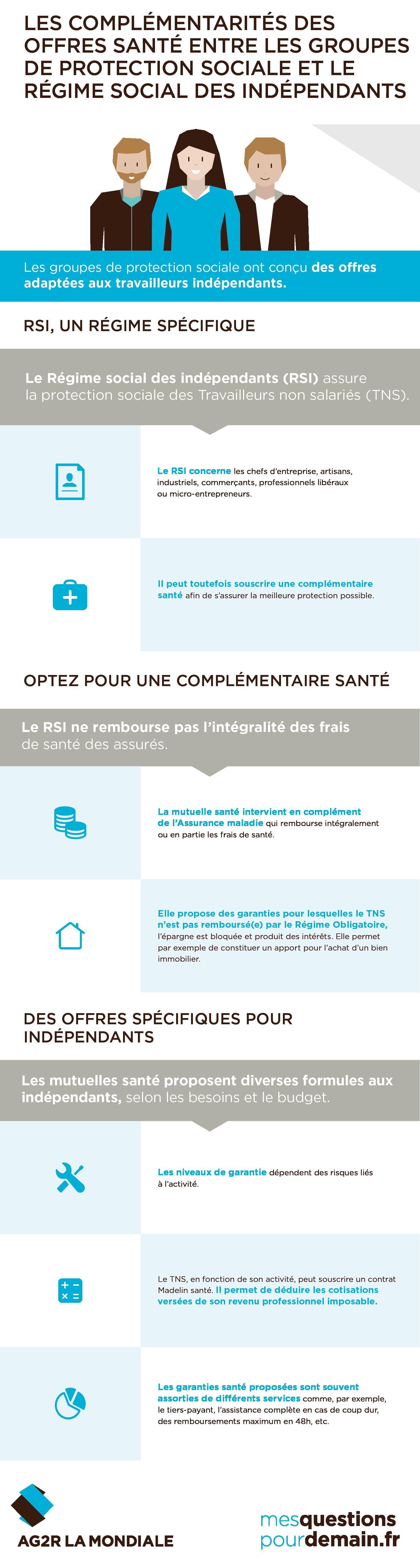 8dfd53fe6933e https   www.ag2rlamondiale.fr club-expertises-et-solutions protection ...